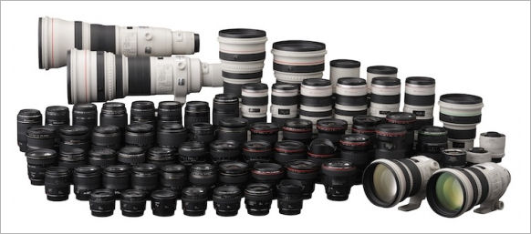 The Best Canon EOS Lenses - Bob Atkins Photography