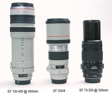 Canon EF 100-400/4.5-5.6L IS USM Full Review