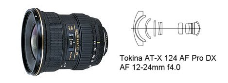 Tokina 12-24mm f4 DX Review - Complete