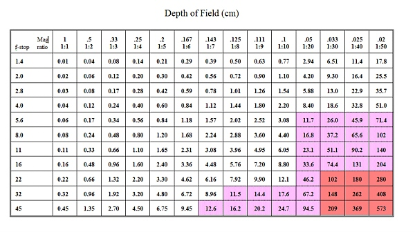 number plane equation with Depth Of Field on Crystal Systems besides Thermodynamic Chapter 3 First Law Of Thermodynamics besides File Unit circle angles color besides U13 L2 T4 text final further Ibtokmaths.